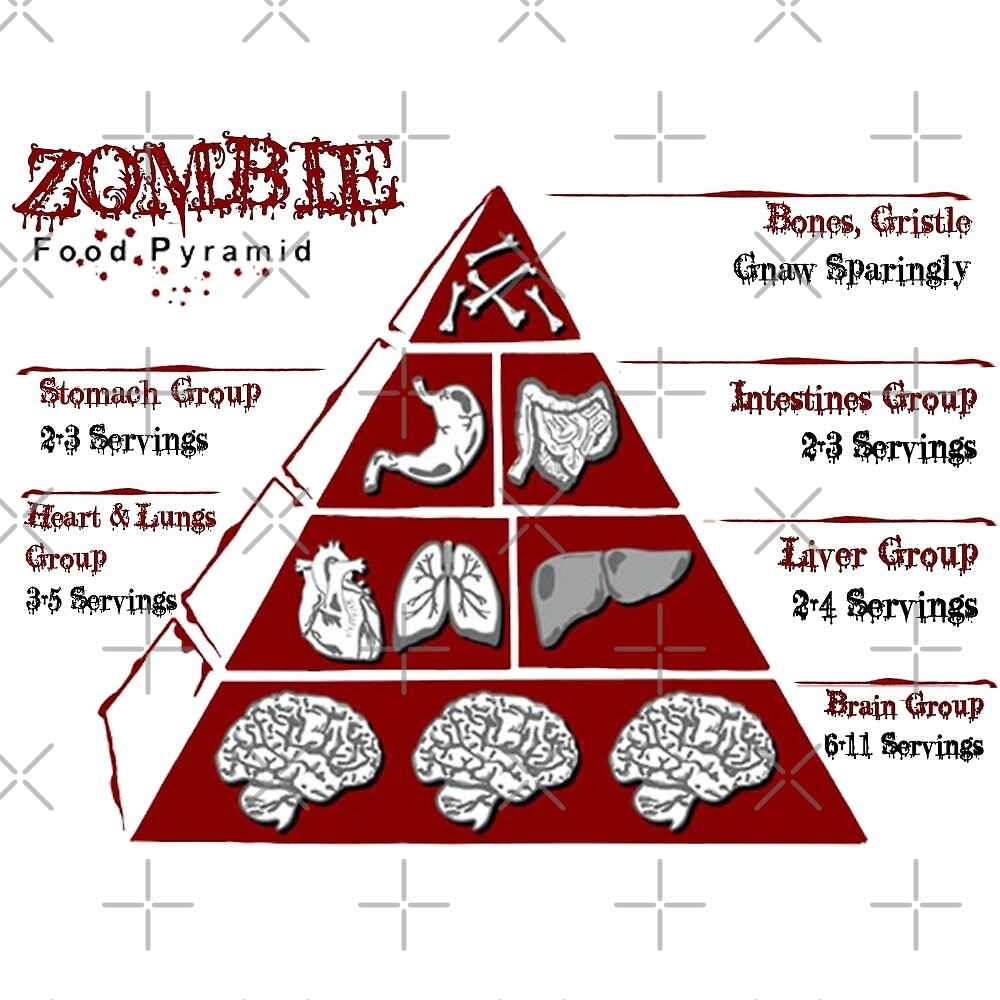 Zombie food pyramid by American  Artist
