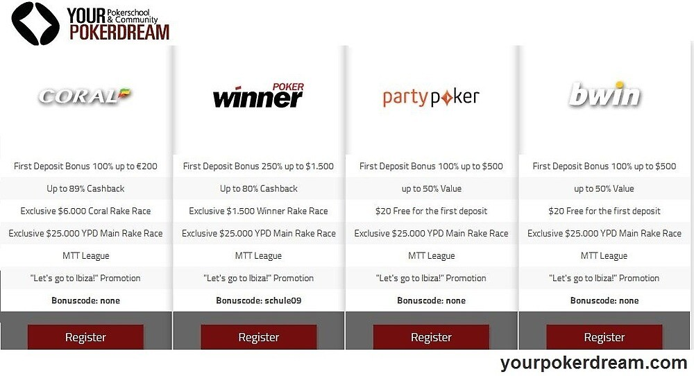 Find Online Party Poker Review at Yourpokerdream by yourpokerdream