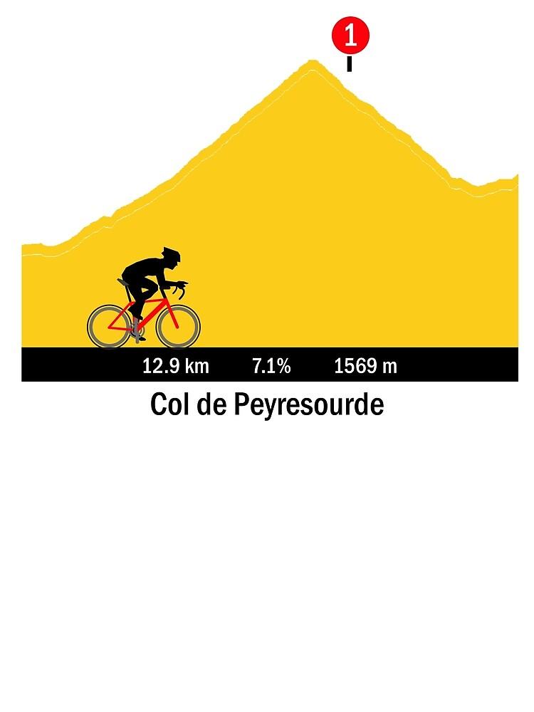 Cycling T Shirt Col de Peyresourde Tour de France by ZycleMania