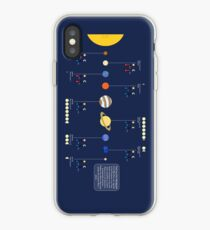 Our Solar System iPhone Case