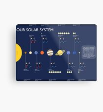 Our Solar System Metal Print
