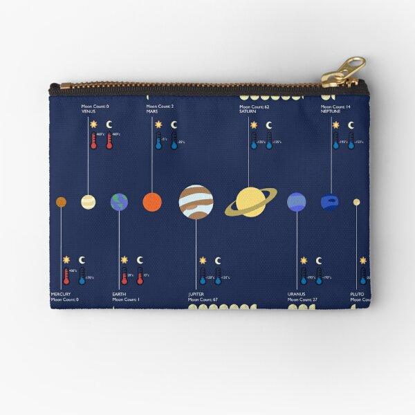 Our Solar System Zipper Pouch