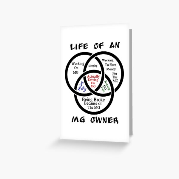 Life of an MG Owner Greeting Card