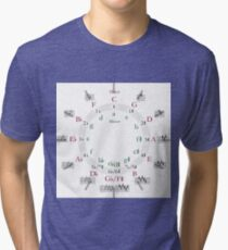 Circle of Fifths (now includes clock!) Tri-blend T-Shirt