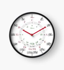 Circle of Fifths (now includes clock!) Clock