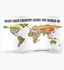 Map of the world Poster