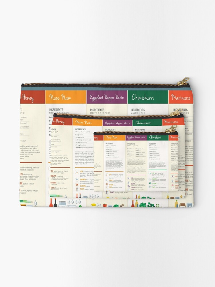 Alternate view of Cook Smarts 5 Sauces to Jazz Up Your Meals Zipper Pouch