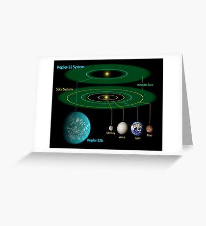 Dieses Diagramm vergleicht unser eigenes Sonnensystem mit Kepler-22. Grußkarte
