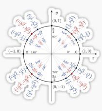 Unit Circle Sticker