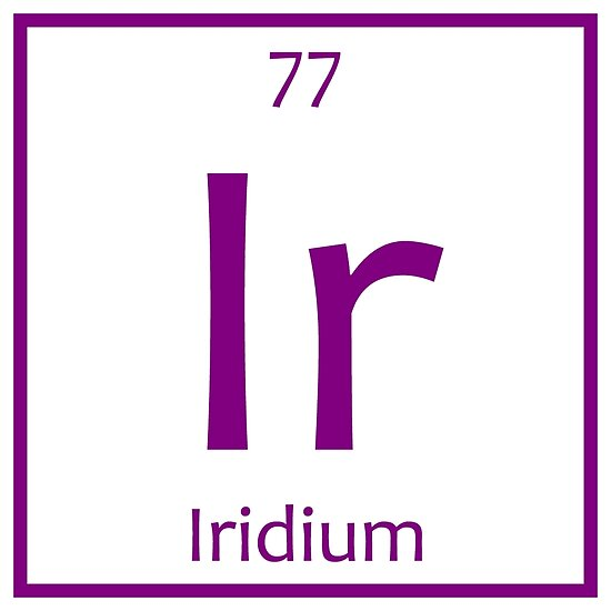Iridium Ir Chemical Symbol Posters By The Elements Redbubble