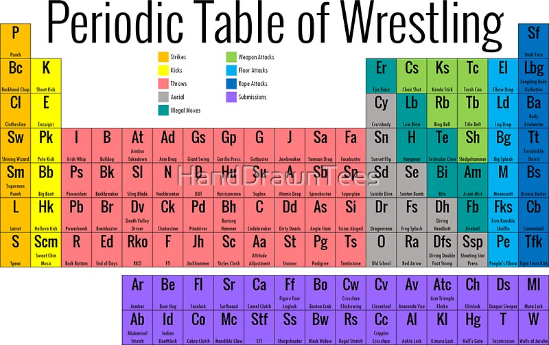 Periodic table of wrestling stickers by handdrawntees redbubble periodic table of wrestling by handdrawntees urtaz Image collections