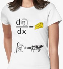 Cool Funny Maths Shirt (Dy/Dx) Womens Fitted T-Shirt