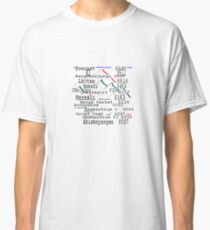 The Eight Thousanders  Classic T-Shirt