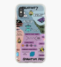 The Map of Physics iPhone Case