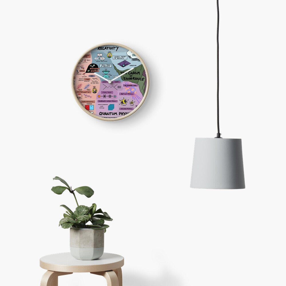 The Map of Physics Clock