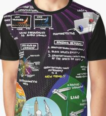 Gravitational Wave Astronomy Graphic T-Shirt