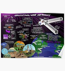 Gravitational Wave Astronomy Poster