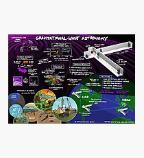 Gravitational Wave Astronomy Photographic Print