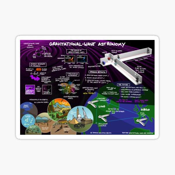 Gravitational Wave Astronomy Sticker