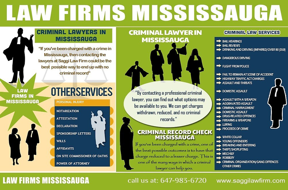 law firms mississauga by lawyertoronto