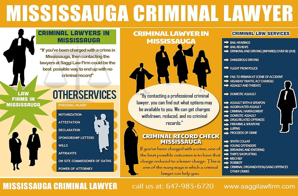 mississauga law offices by lawyertoronto