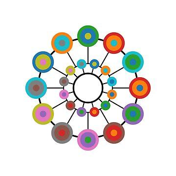 Circles by iterograph