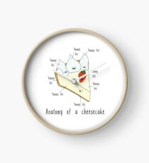 Anatomy of a Cheesecake. Clock