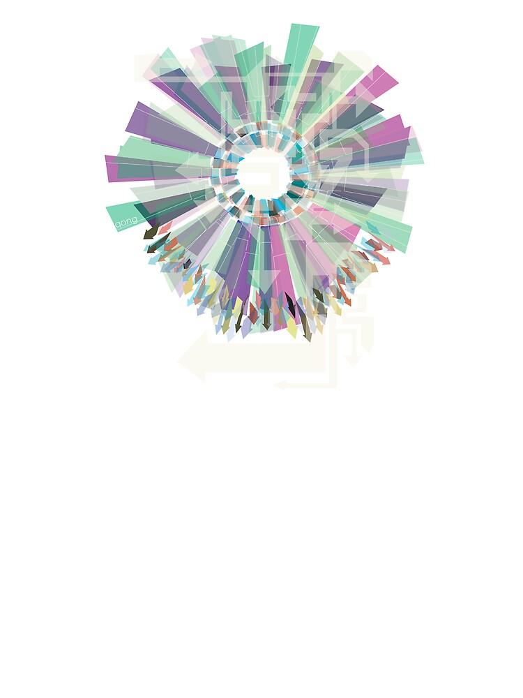 circle thingo by benemac