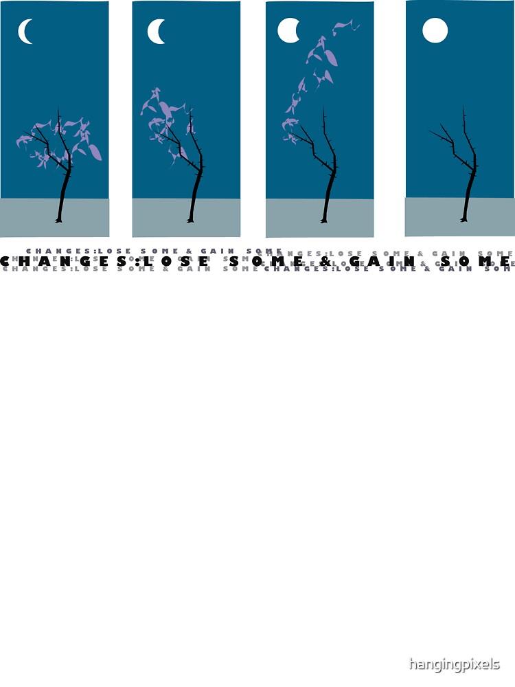 Change by hangingpixels
