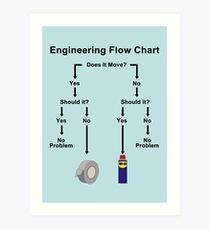 Engineering Flow Chart Art Print