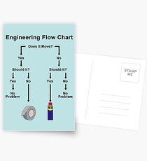 Engineering Flow Chart Postcards