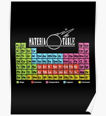 Materia Table Poster