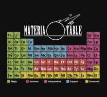Materia Table | Unisex T-Shirt