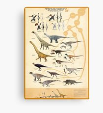 Dinosaurs and Pterosaurs of the Wessex Formation, England Metal Print
