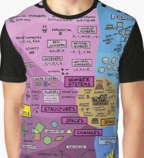 The Map of Mathematics Graphic T-Shirt