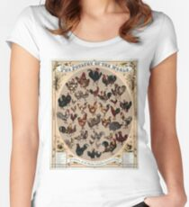 Antique Infographic - The Poultry of the World (1868) Women's Fitted Scoop T-Shirt