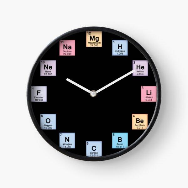 Periodic Clock Clock