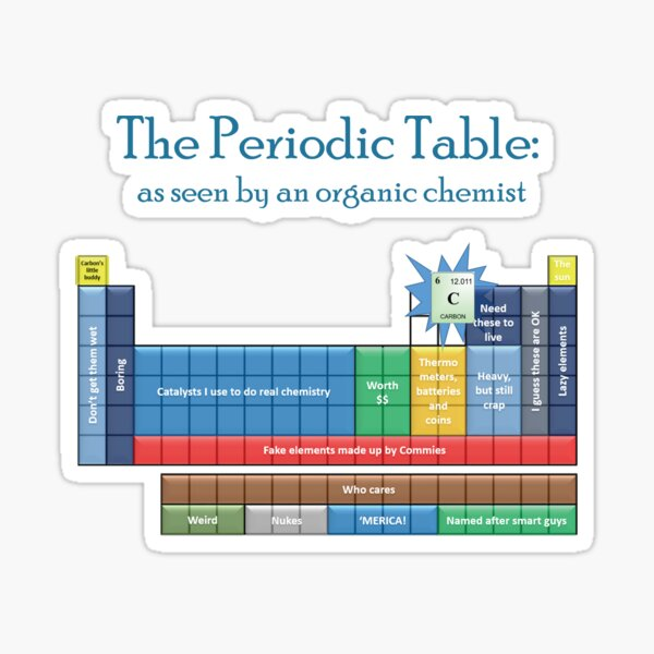 The periodic table-- as seen by an organic chemist Sticker