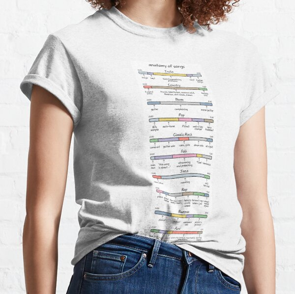 anatomy of songs (composite) Classic T-Shirt