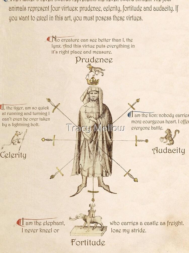 Fiore dei Liberi Getty Segno (English) by TracyMellow