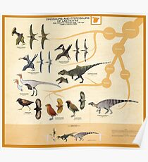Dinosaurs and Pterosaurs of las Hoyas Poster