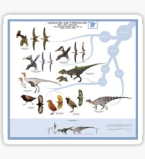 Dinosaurs and pterosaurs of Las Hoyas version II Sticker