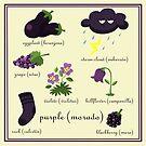 Colors: purple (Los colores: morado) by alapapaju