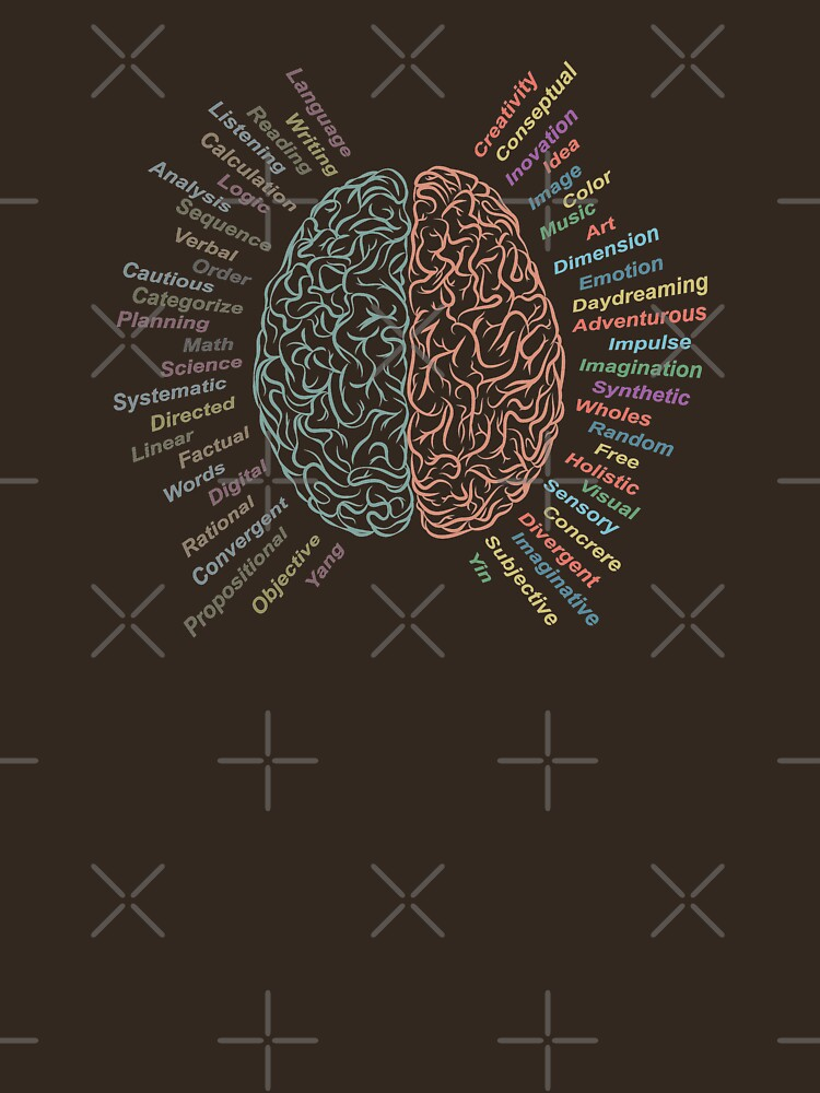 Left and right brain by portokalis