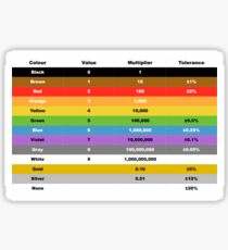Resistor Color Chart Sticker