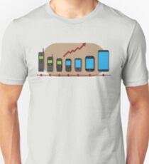 mobile phone evolution Unisex T-Shirt