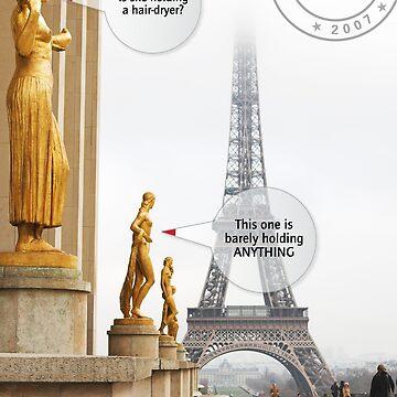 Notes on Paris by DavidShantz
