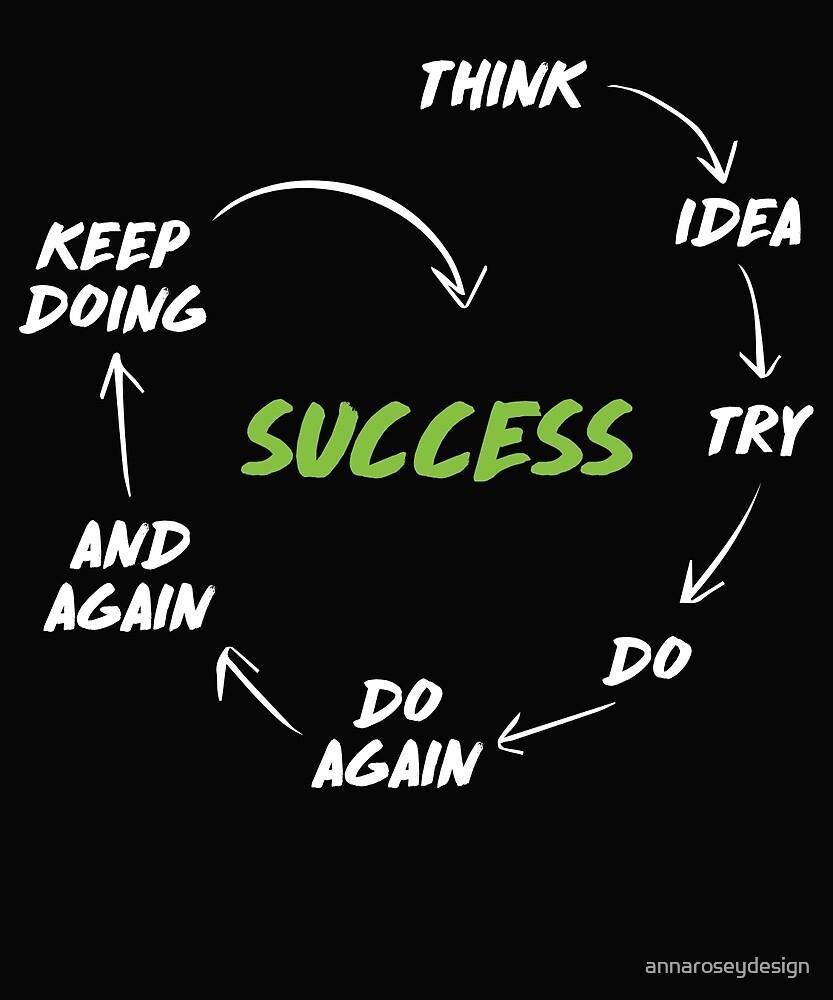 1 El Círculo Del éxito Sigue Haciendo Un Trabajo