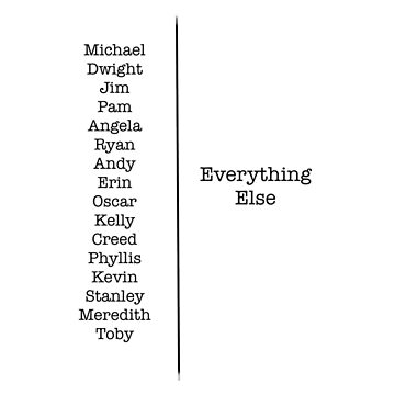 The Office Characters Vs. Everything Else by sophieclaflin