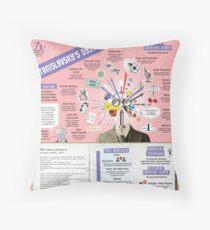 Stanislavsky's System Infographic Throw Pillow